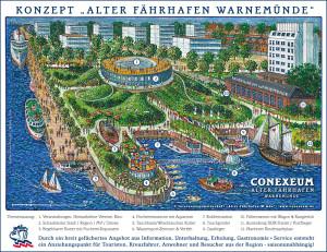 Die Vision Conexeum für die Mittelmole in Warnemünde. Grafik: Hansi Parczyk