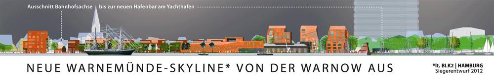 Silhouette mit neuer Mittelmolenbebauung nach Entwurf des Wettbewerbsiegers (Auschnitt Bahnhofsachse bis Fährhafen)